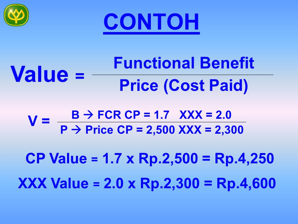 CONTOH Value = Functional Benefit Price (Cost Paid) V = B  FCR CP = 1.7 XXX = 2.0 P  Price CP = 2,500 XXX = 2,300 CP Value = 1.7 x Rp.2,500 = Rp.4,250 XXX Value = 2.0 x Rp.2,300 = Rp.4,600