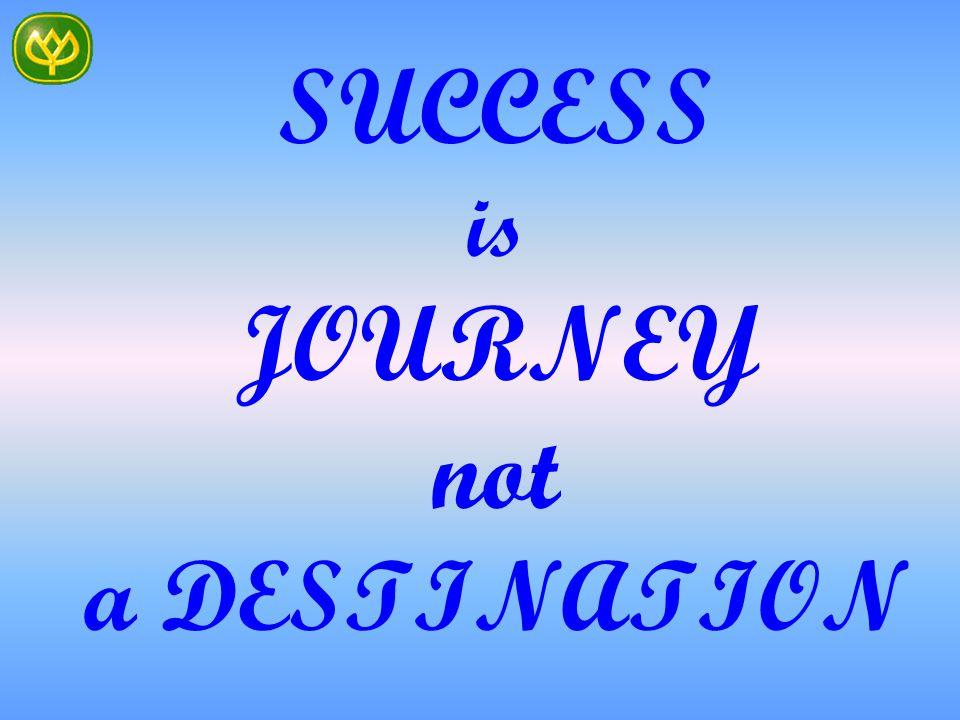 Tujuan Hidup Bahagia SUCCESS