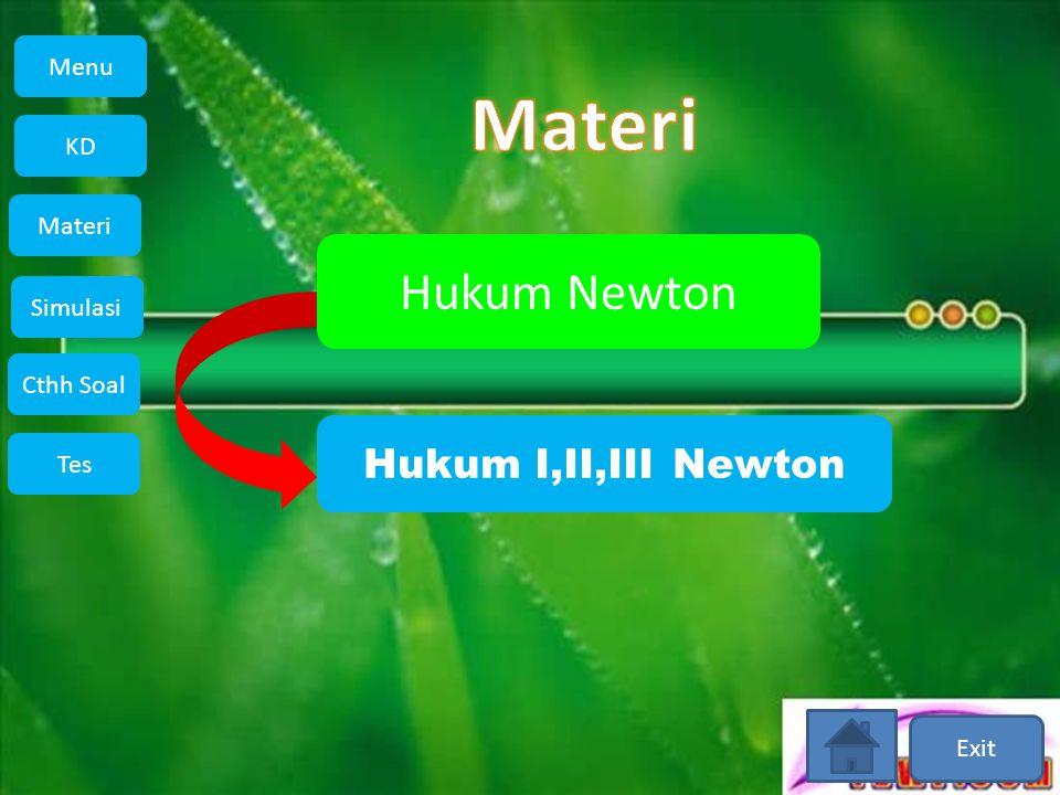 Hukum Newton Hukum I,II,III Newton Exit Menu KD Simulasi Materi Tes Cthh Soal Menu