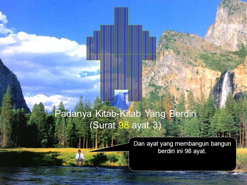 Padanya Kitab-Kitab Yang Berdiri (Surat 98 ayat 3) Dan ayat yang membangun bangun berdiri ini 98 ayat.
