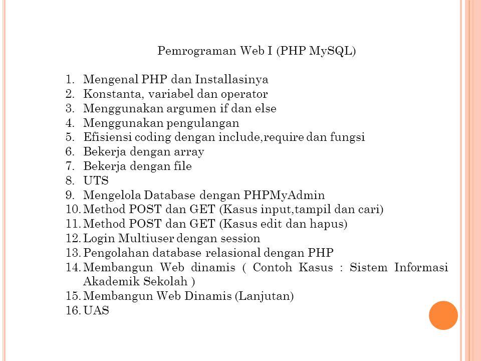 Desain Web 1.Pengenalan HTML 2.Basic Tag HTML 3.Format Teks 4.Bekerja dengan Tabel 5.Ordered, Unordered List dan Image 6.Link HTML 7.Form HTML 8.UTS 9.Mengenal Area Kerja Dreamweaver 10.Mengelola Content web dengan Dreamweaver 11.Tabel dan Form dalam dreamweaver 12.Membuat Frameset dengan dreamweaver 13.Bekerja dengan Template 14.Belajar CSS dalam dreamweaver 15.Membangun Web Statis (Studi Kasus : Personal Web) 16.UAS