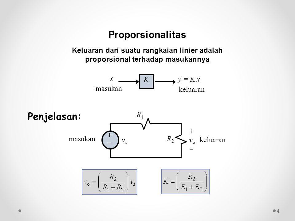 Proporsionalitas x masukan y = K x keluaran K 4 Keluaran dari suatu rangkaian linier adalah proporsional terhadap masukannya Penjelasan: +vo+vo vsvs