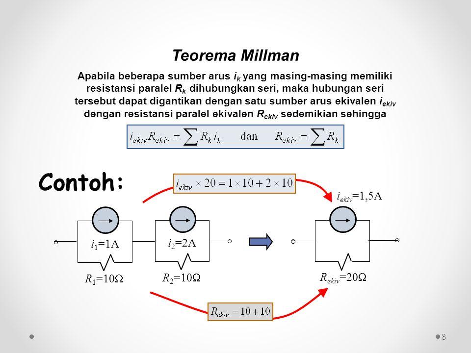 Teorema Millman Apabila beberapa sumber arus i k yang masing-masing memiliki resistansi paralel R k dihubungkan seri, maka hubungan seri tersebut dapa
