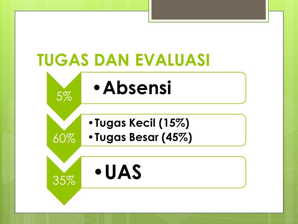 TUGAS DAN EVALUASI 5% • Absensi 60% • Tugas Kecil (15%) • Tugas Besar (45%) 35% • UAS