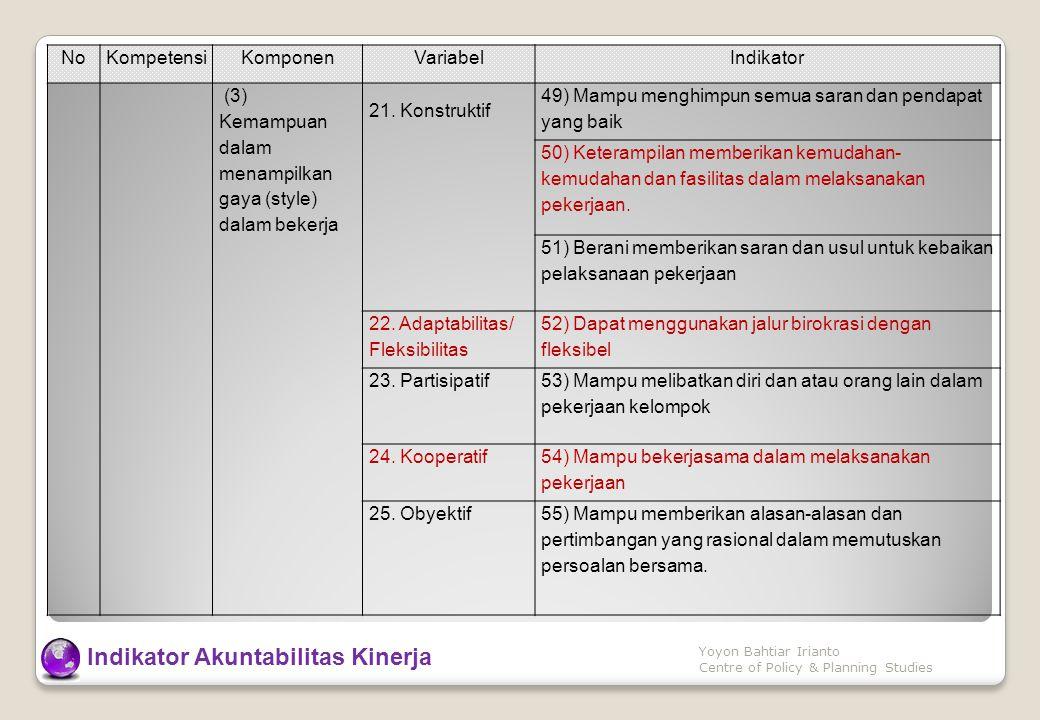 NoKompetensiKomponenVariabelIndikator (3) Kemampuan dalam menampilkan gaya (style) dalam bekerja 21. Konstruktif 49) Mampu menghimpun semua saran dan