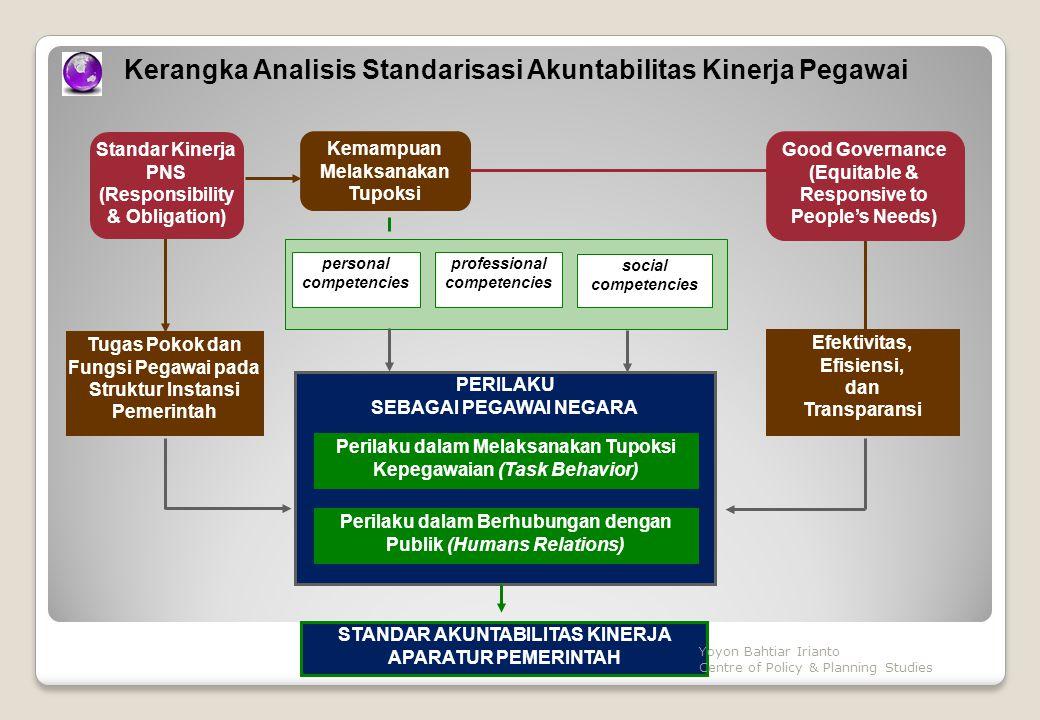 Kerangka Analisis Standarisasi Akuntabilitas Kinerja Pegawai Standar Kinerja PNS (Responsibility & Obligation) Efektivitas, Efisiensi, dan Transparansi Tugas Pokok dan Fungsi Pegawai pada Struktur Instansi Pemerintah PERILAKU SEBAGAI PEGAWAI NEGARA Kemampuan Melaksanakan Tupoksi social competencies Perilaku dalam Melaksanakan Tupoksi Kepegawaian (Task Behavior) Perilaku dalam Berhubungan dengan Publik (Humans Relations) Good Governance (Equitable & Responsive to People's Needs) personal competencies professional competencies STANDAR AKUNTABILITAS KINERJA APARATUR PEMERINTAH Yoyon Bahtiar Irianto Centre of Policy & Planning Studies