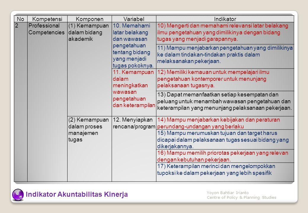 NoKompetensiKomponenVariabelIndikator 2Professional Competencies (1) Kemampuan dalam bidang akademik 10.