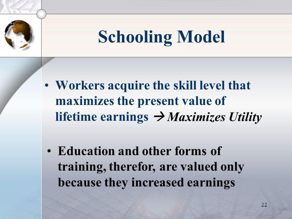 21 Schooling Model