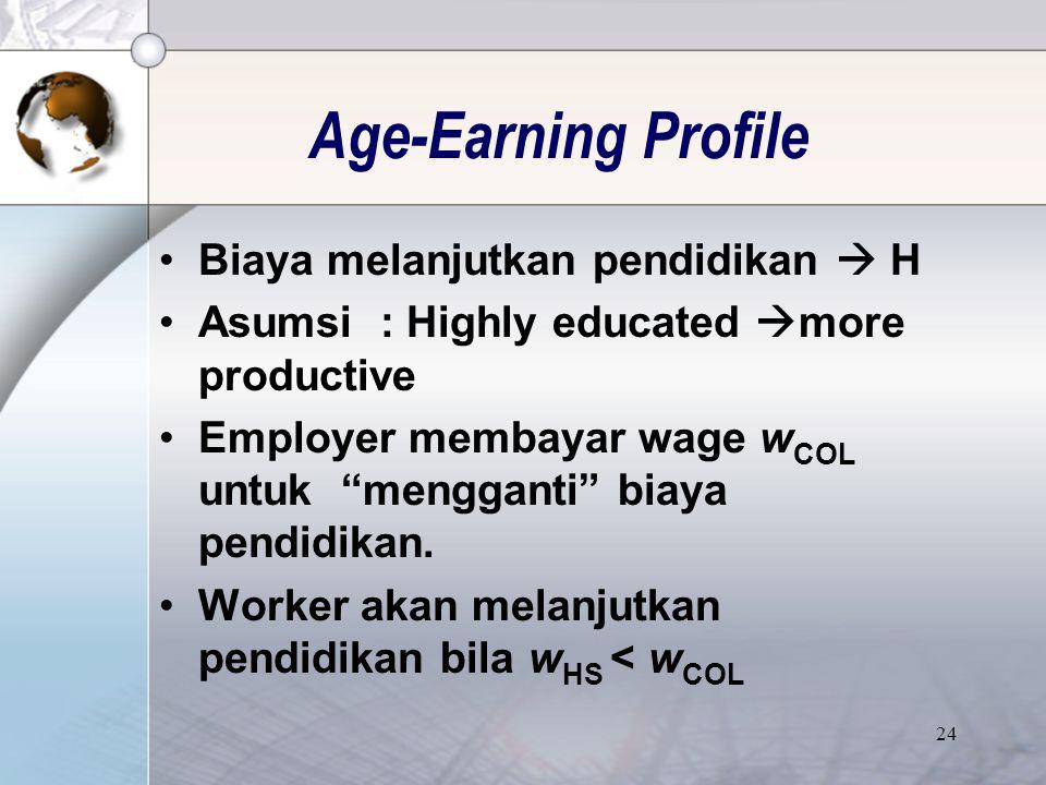 23 Age-Earning Profile Upah Usia 18 65 U SMU 22 - U U KUL