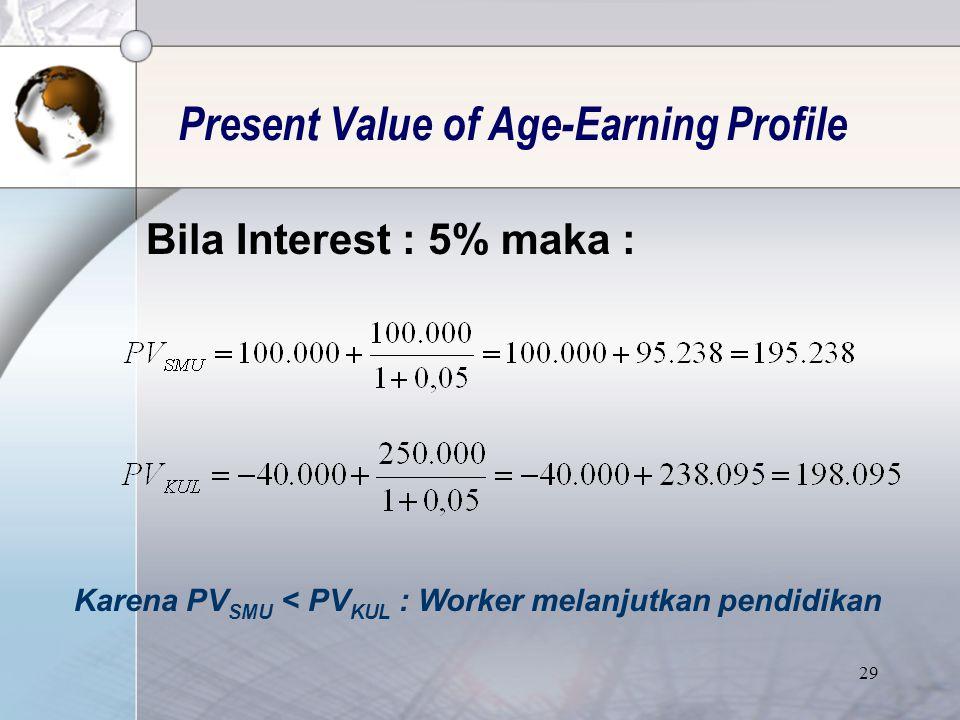 28 •Bila melanjutkan pendidikan 1 th, kemudian bekerja dengan earning Rp 250.000 dan biaya pendidikan Rp 40.000 Present Value of Age-Earning Profile