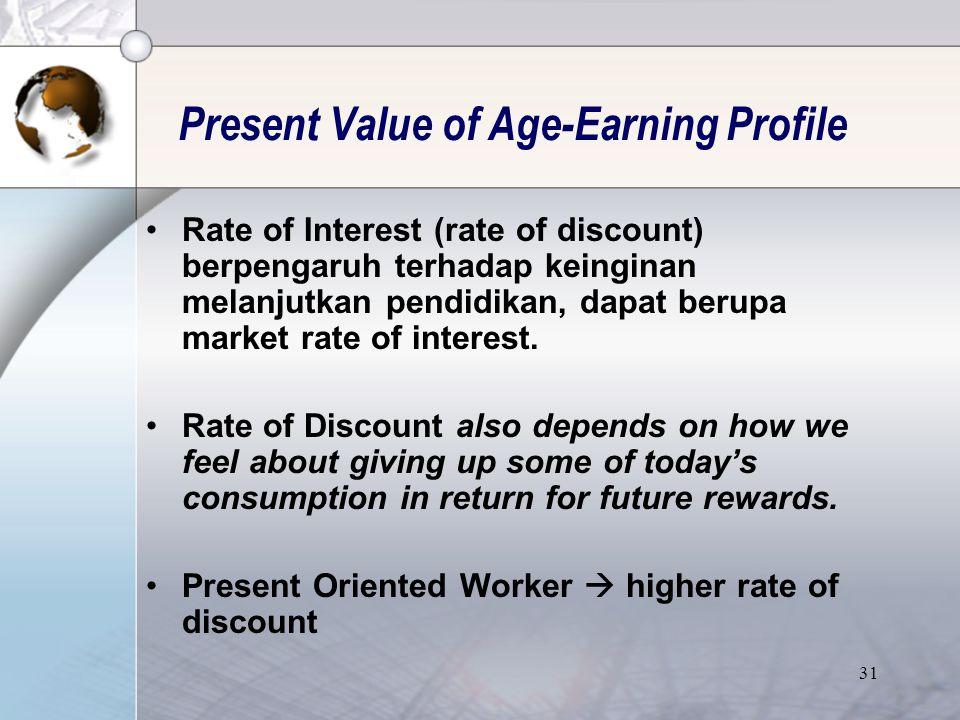 30 Bila Interest : 10% maka : Present Value of Age-Earning Profile Karena PV SMU > PV KUL : Worker tidak melanjutkan pendidikan