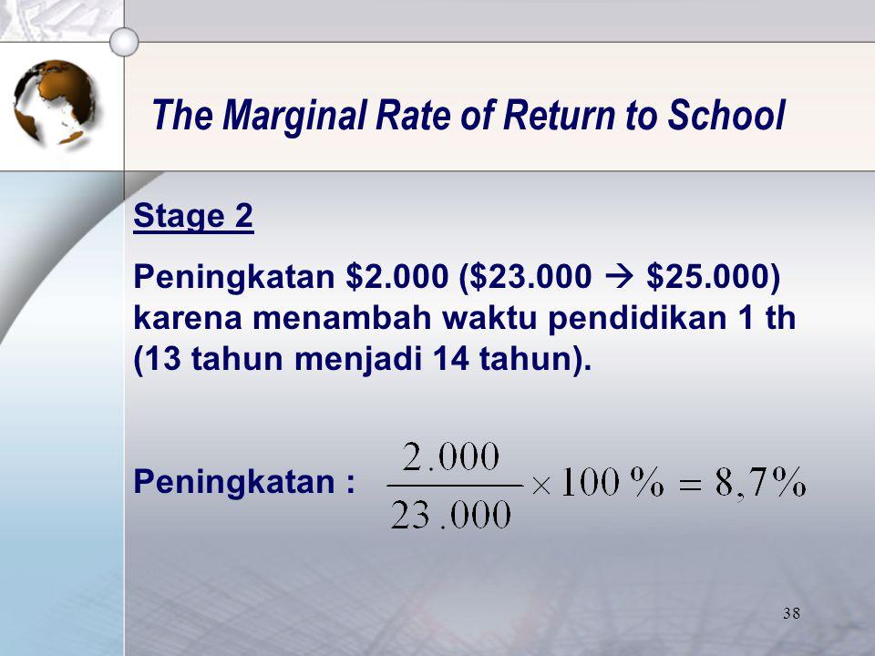 37 The Marginal Rate of Return to School Stage 1 Peningkatan $3.000 ($20.000  $23.000) karena menambah waktu pendidikan 1 th (12 tahun menjadi 13 tahun).