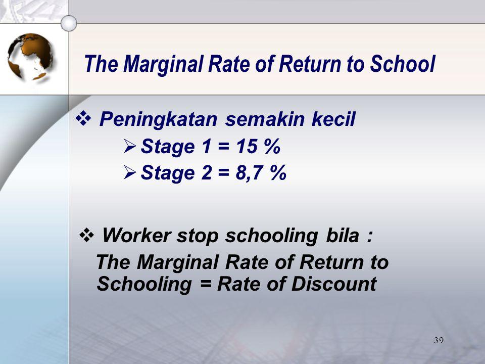 38 The Marginal Rate of Return to School Stage 2 Peningkatan $2.000 ($23.000  $25.000) karena menambah waktu pendidikan 1 th (13 tahun menjadi 14 14 tahun).