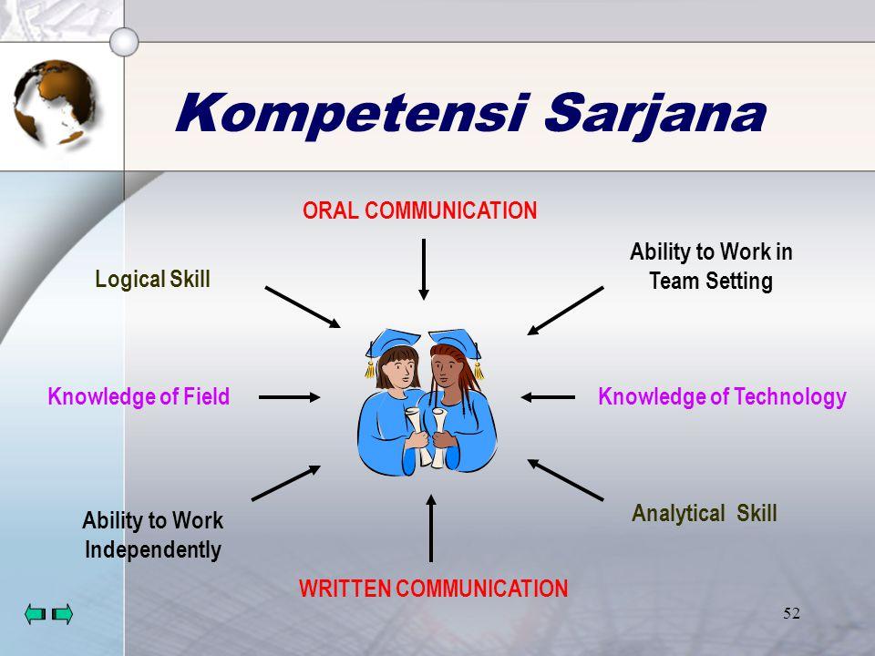 51 Perbandingan Pencari Kerja dan Lapangan Kerja di DKI Jakarta