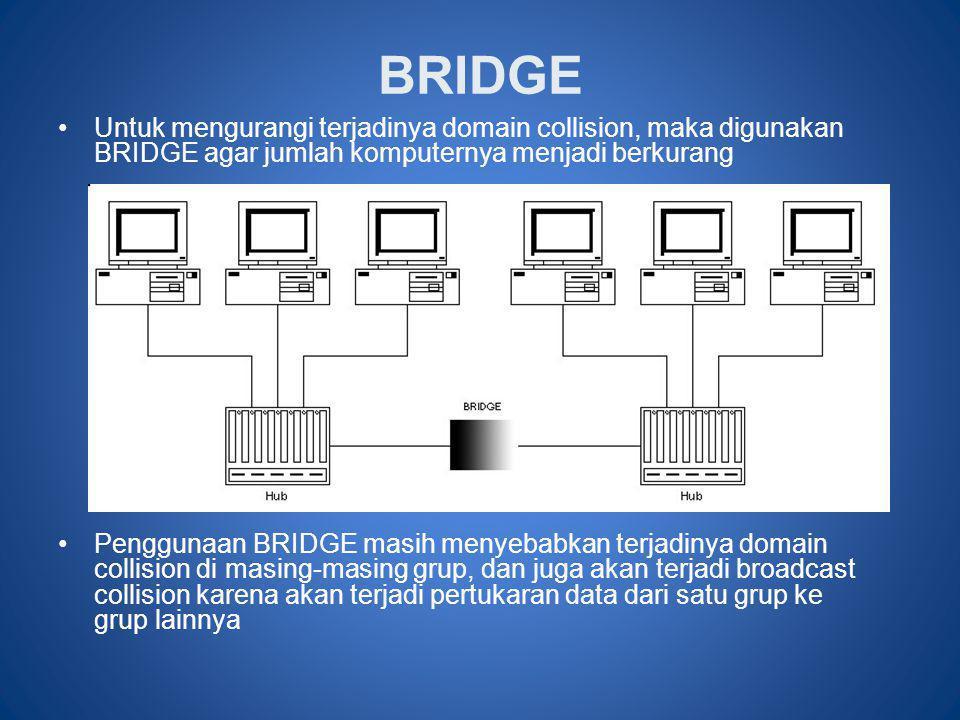 BRIDGE •Untuk mengurangi terjadinya domain collision, maka digunakan BRIDGE agar jumlah komputernya menjadi berkurang •Penggunaan BRIDGE masih menyeba