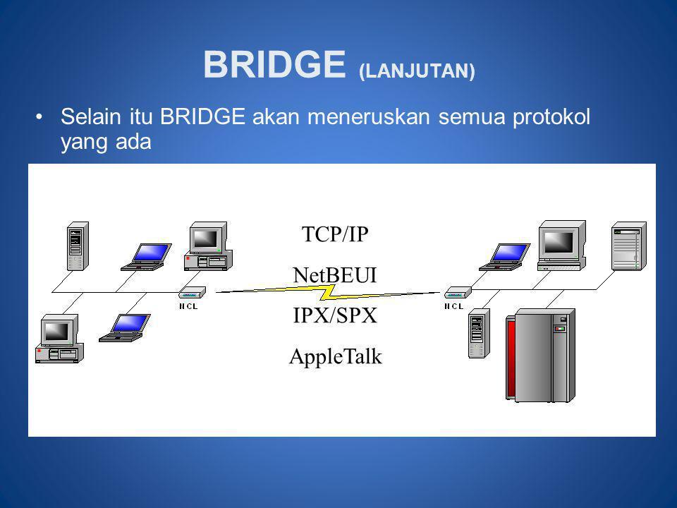 BRIDGE (LANJUTAN) •Selain itu BRIDGE akan meneruskan semua protokol yang ada TCP/IP NetBEUI IPX/SPX AppleTalk