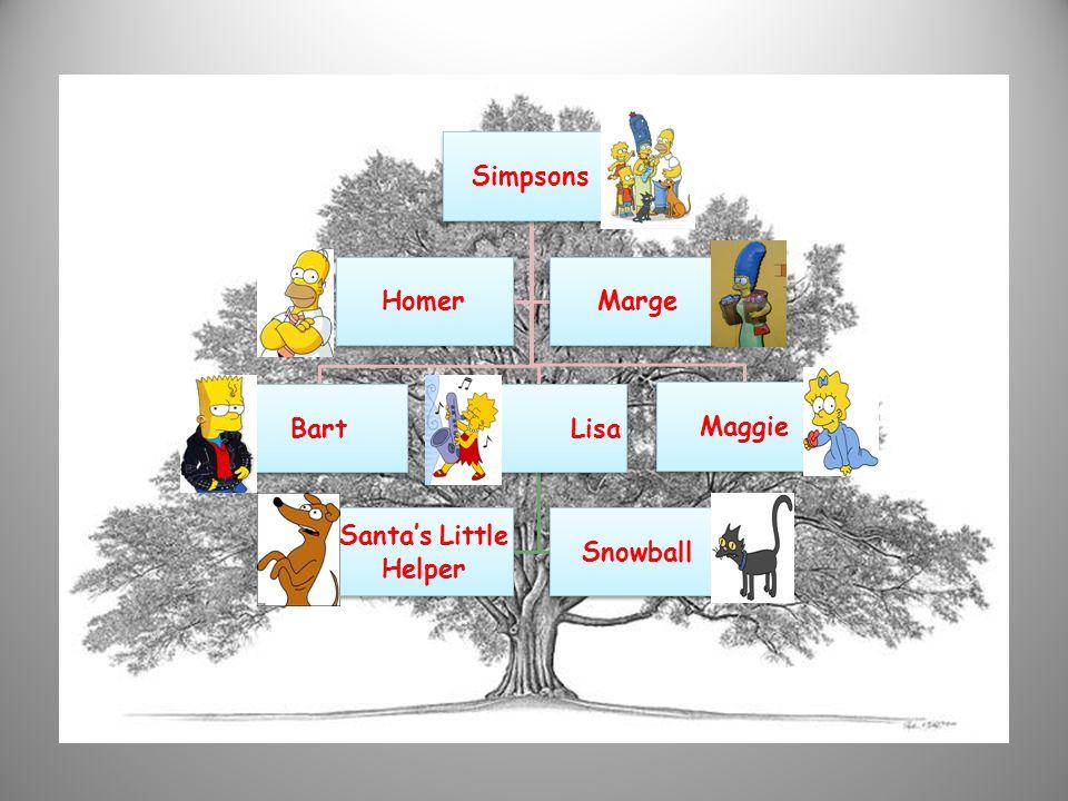 Simpsons Bart Lisa Santa's Little Helper Snowball Maggie HomerMarge