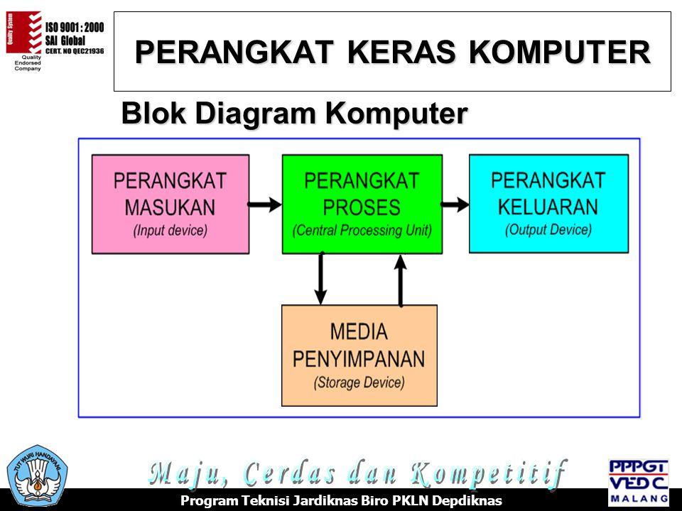 PERANGKAT KERAS KOMPUTER Blok Diagram Komputer Program Teknisi Jardiknas Biro PKLN Depdiknas