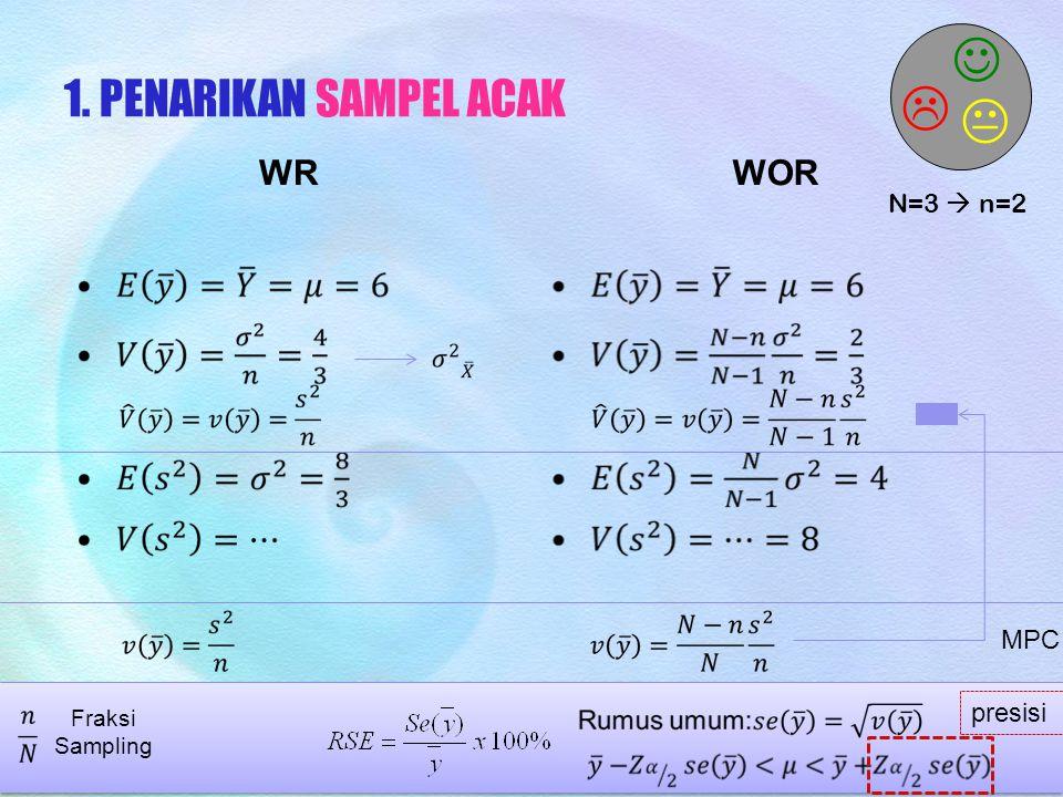 1. PENARIKAN SAMPEL ACAK WRWOR    N=3  n=2 • • Fraksi Sampling MPC presisi