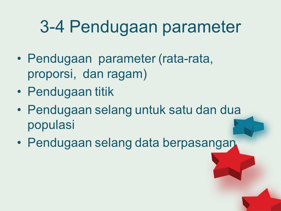 3-4 Pendugaan parameter •Pendugaan parameter (rata-rata, proporsi, dan ragam) •Pendugaan titik •Pendugaan selang untuk satu dan dua populasi •Pendugaa