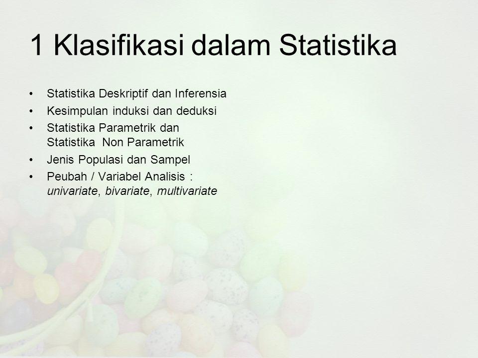 1 Klasifikasi dalam Statistika •Statistika Deskriptif dan Inferensia •Kesimpulan induksi dan deduksi •Statistika Parametrik dan Statistika Non Paramet