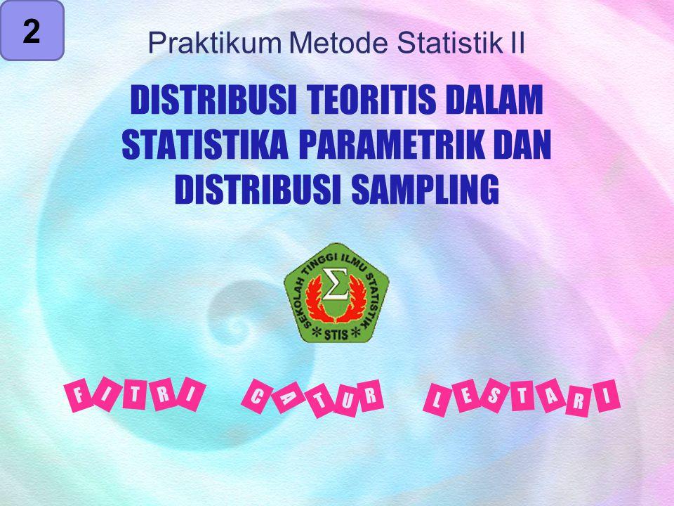 PENDUGAAN PARAMETER I F R T I L E T S A I R C T U A R Praktikum Metode Statistika II 3 - 4