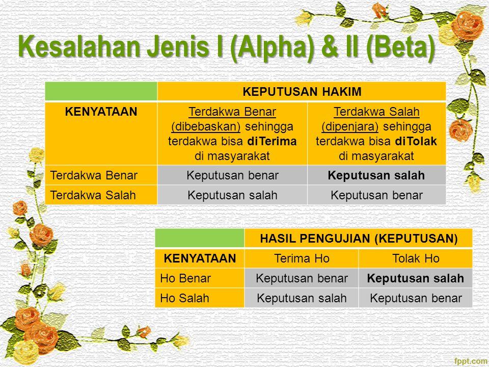 Kesalahan Jenis I (Alpha) & II (Beta) HASIL PENGUJIAN (KEPUTUSAN) KENYATAANTerima HoTolak Ho Ho BenarKeputusan benarKeputusan salah Ho SalahKeputusan
