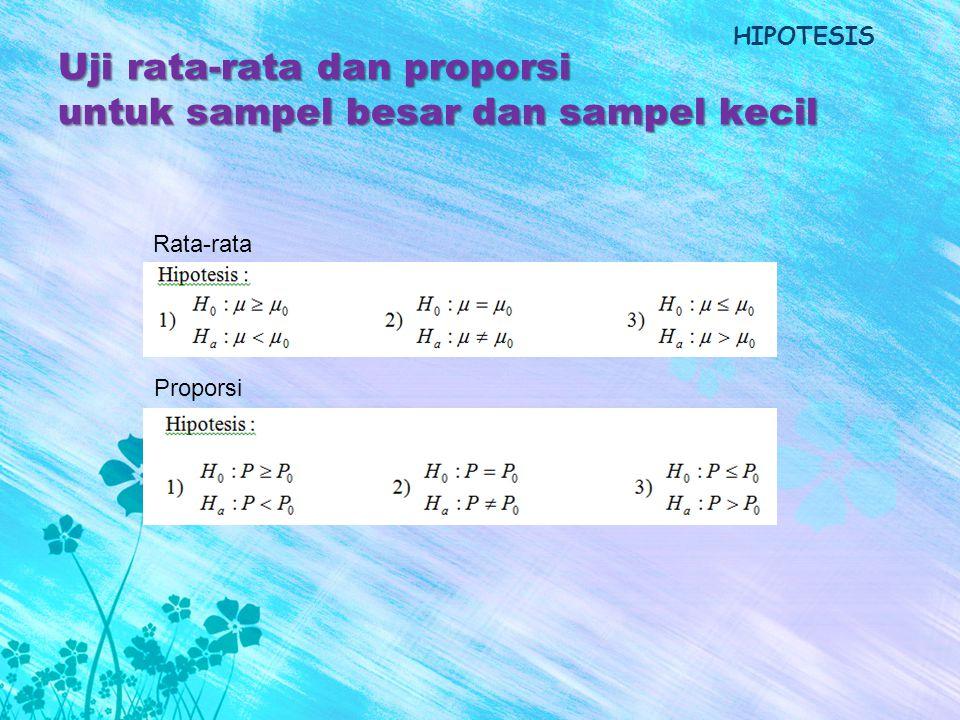 Uji rata-rata dan proporsi untuk sampel besar dan sampel kecil Rata-rata Proporsi HIPOTESIS
