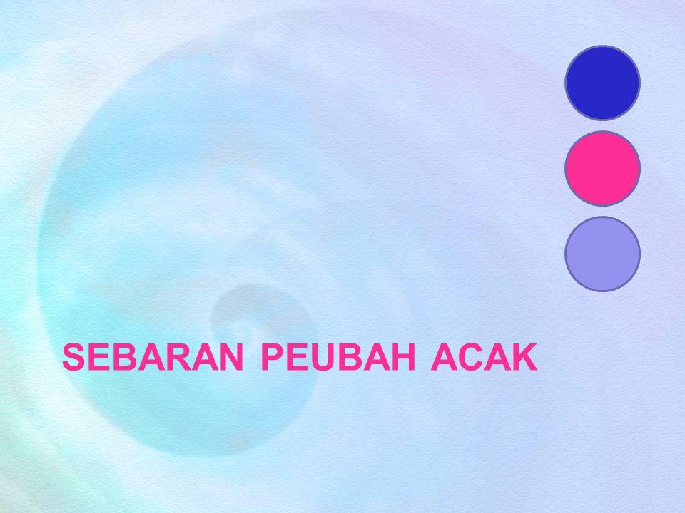 SEBARAN PEUBAH ACAK