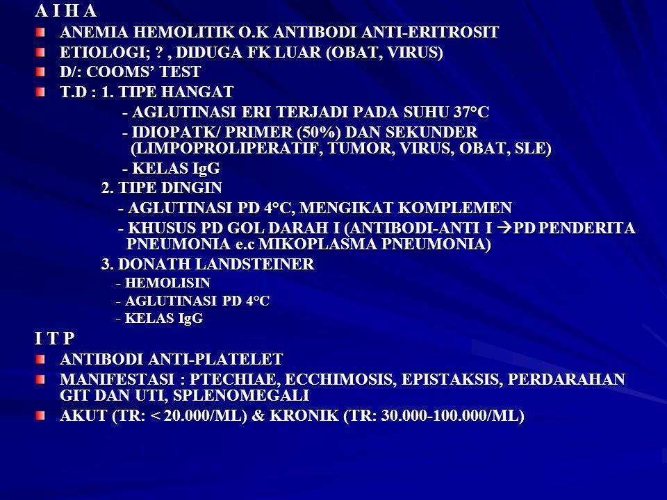 A I H A ANEMIA HEMOLITIK O.K ANTIBODI ANTI-ERITROSIT ETIOLOGI; ?, DIDUGA FK LUAR (OBAT, VIRUS) D/: COOMS' TEST T.D : 1. TIPE HANGAT - AGLUTINASI ERI T