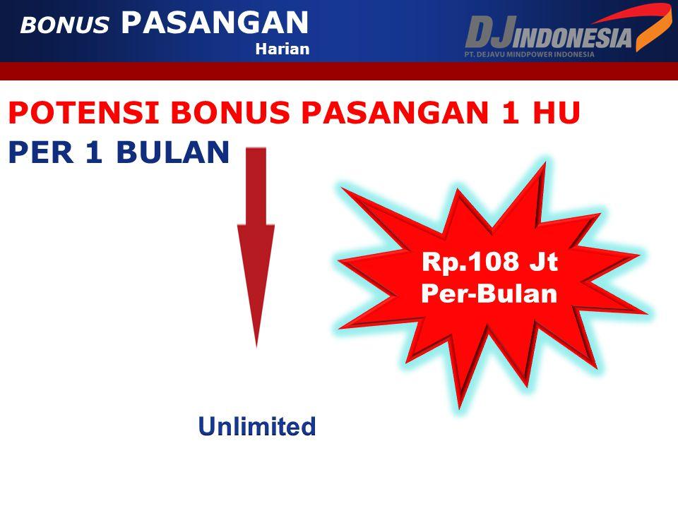 Rp.3,6 Jt Per-hari Bonus Pasangan Rp 300.000,- 2. BONUS PASANGAN