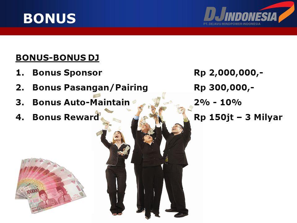 BONUS BONUS-BONUS DJ 1.Bonus SponsorRp 2,000,000,- 2.Bonus Pasangan/PairingRp 300,000,- 3.Bonus Auto-Maintain2% - 10% 4.Bonus RewardRp 150jt – 3 Milyar