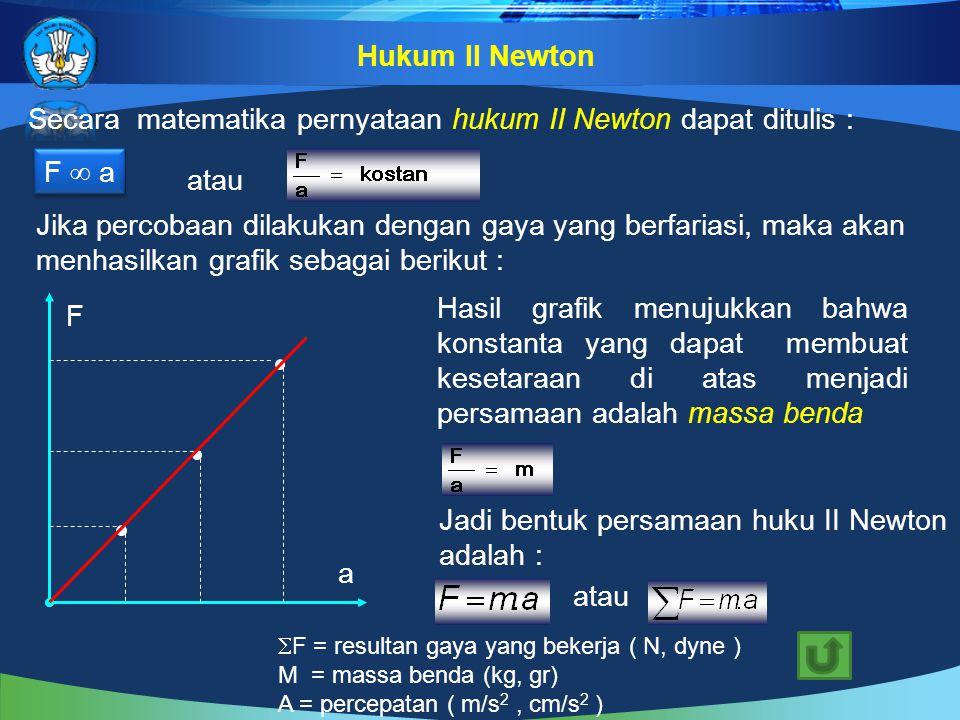 Secara matematika pernyataan hukum II Newton dapat ditulis : F  a Jika percobaan dilakukan dengan gaya yang berfariasi, maka akan menhasilkan grafik