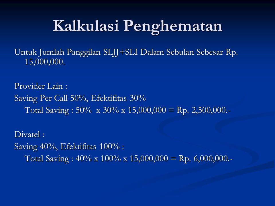 Kalkulasi Penghematan Untuk Jumlah Panggilan SLJJ+SLI Dalam Sebulan Sebesar Rp. 15,000,000. Provider Lain : Saving Per Call 50%, Efektifitas 30% Total