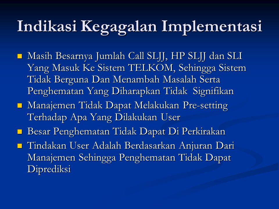 Indikasi Kegagalan Implementasi  Masih Besarnya Jumlah Call SLJJ, HP SLJJ dan SLI Yang Masuk Ke Sistem TELKOM, Sehingga Sistem Tidak Berguna Dan Mena