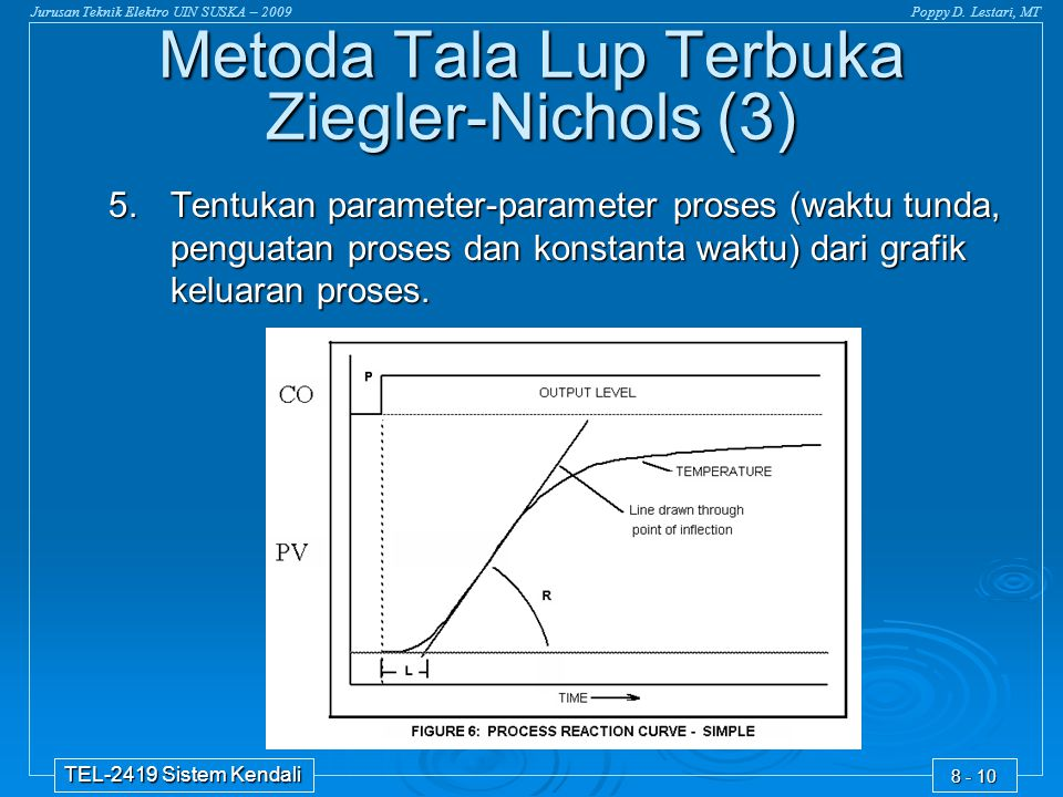 Jurusan Teknik Elektro UIN SUSKA – 2009Poppy D. Lestari, MT TEL-2419 Sistem Kendali 8 - 10 5.Tentukan parameter-parameter proses (waktu tunda, penguat