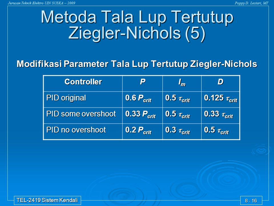 Jurusan Teknik Elektro UIN SUSKA – 2009Poppy D. Lestari, MT TEL-2419 Sistem Kendali 8 - 16 Modifikasi Parameter Tala Lup Tertutup Ziegler-Nichols Cont