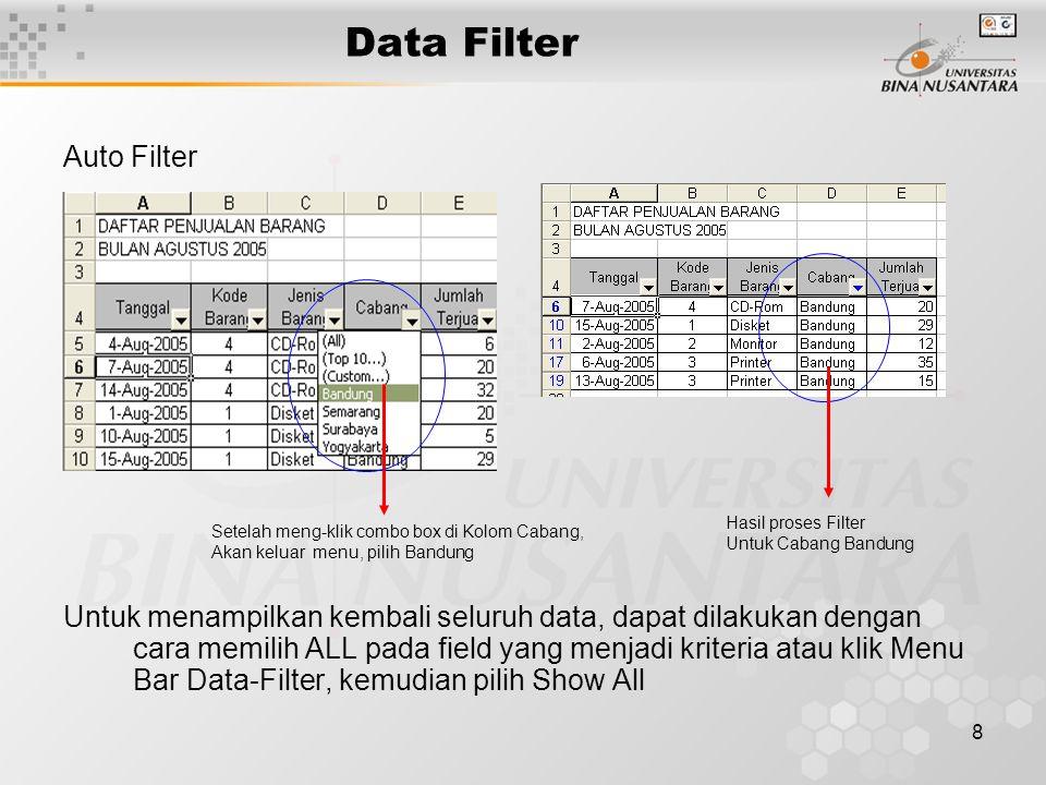 8 Data Filter Auto Filter Untuk menampilkan kembali seluruh data, dapat dilakukan dengan cara memilih ALL pada field yang menjadi kriteria atau klik Menu Bar Data-Filter, kemudian pilih Show All Setelah meng-klik combo box di Kolom Cabang, Akan keluar menu, pilih Bandung Hasil proses Filter Untuk Cabang Bandung