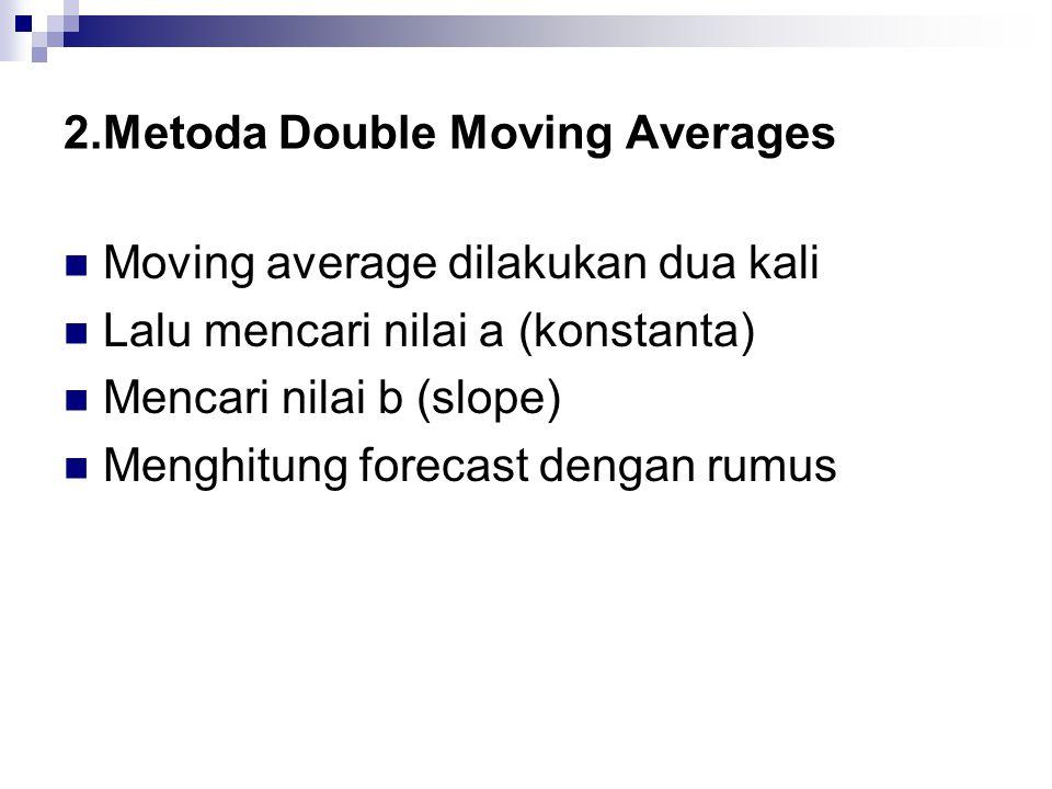 2.Metoda Double Moving Averages  Moving average dilakukan dua kali  Lalu mencari nilai a (konstanta)  Mencari nilai b (slope)  Menghitung forecast