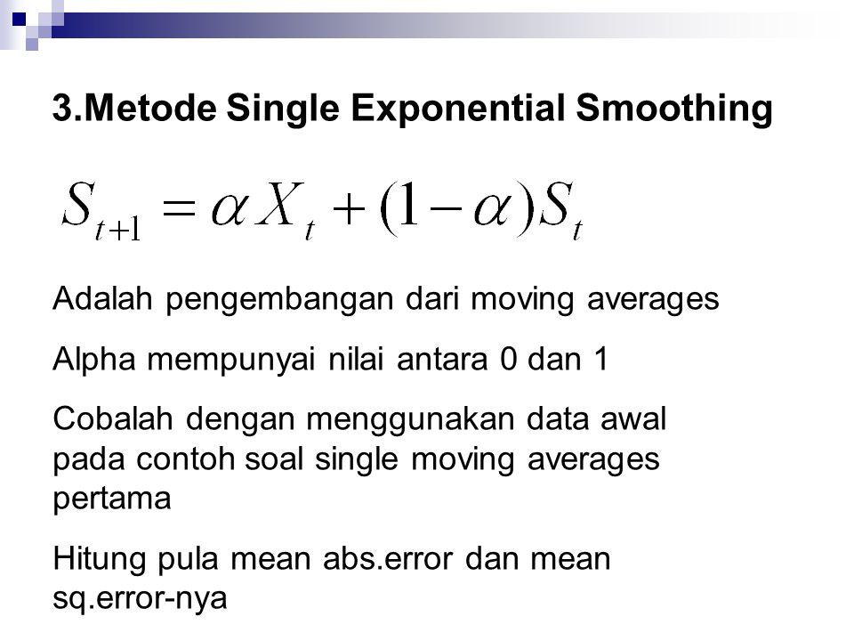 3.Metode Single Exponential Smoothing Adalah pengembangan dari moving averages Alpha mempunyai nilai antara 0 dan 1 Cobalah dengan menggunakan data aw