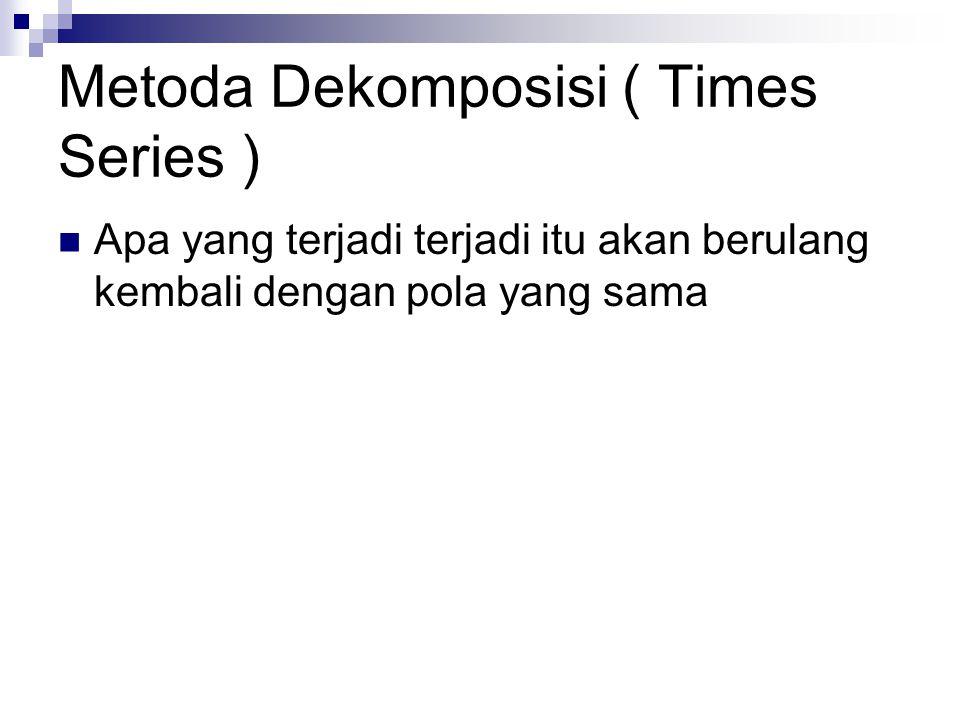 Metoda Dekomposisi ( Times Series )  Apa yang terjadi terjadi itu akan berulang kembali dengan pola yang sama