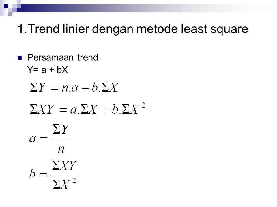 1.Trend linier dengan metode least square  Persamaan trend Y= a + bX