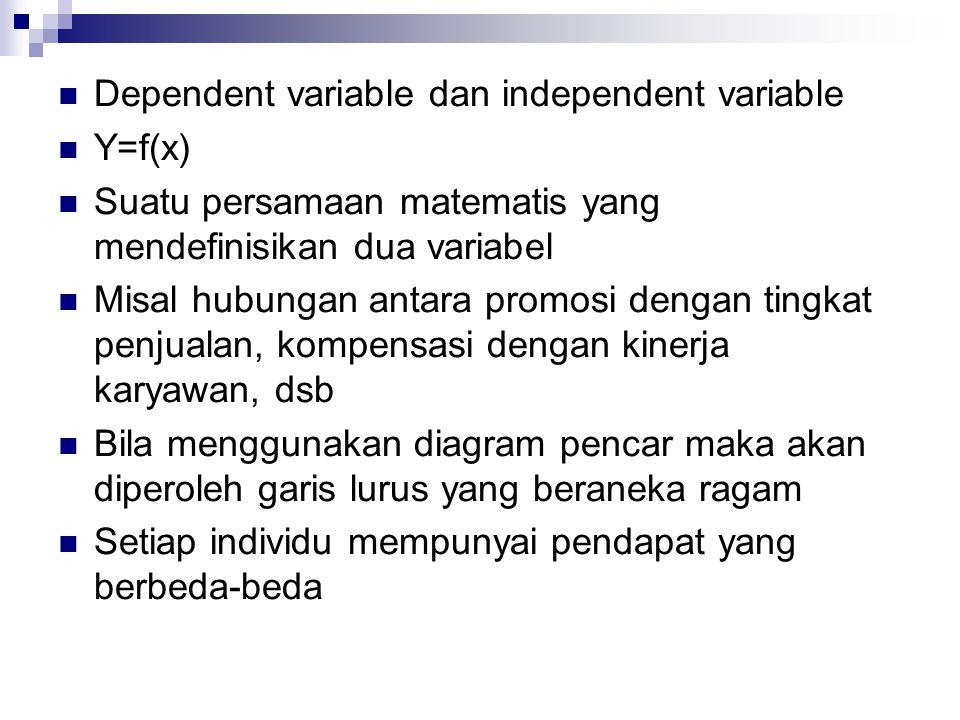 Dependent variable dan independent variable  Y=f(x)  Suatu persamaan matematis yang mendefinisikan dua variabel  Misal hubungan antara promosi de