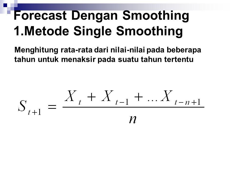 Forecast Dengan Smoothing 1.Metode Single Smoothing Menghitung rata-rata dari nilai-nilai pada beberapa tahun untuk menaksir pada suatu tahun tertentu
