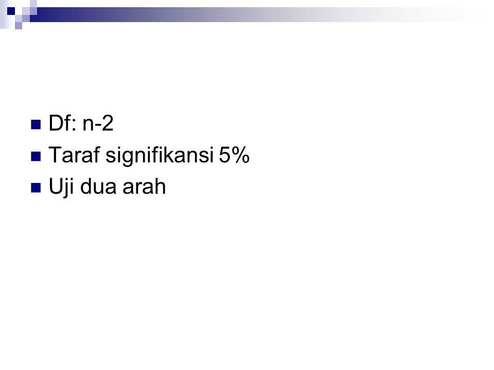  Df: n-2  Taraf signifikansi 5%  Uji dua arah