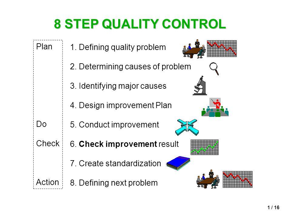 1 / 16 8 STEP QUALITY CONTROL 1.Defining quality problem 2.