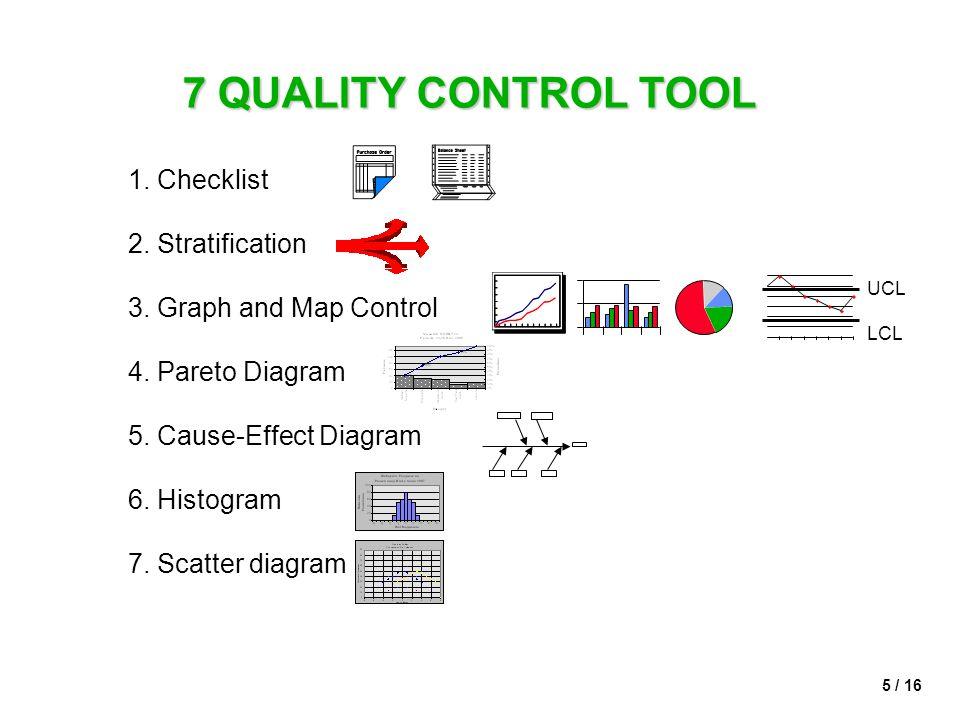 5 / 16 7 QUALITY CONTROL TOOL 1.Checklist 2. Stratification 3.