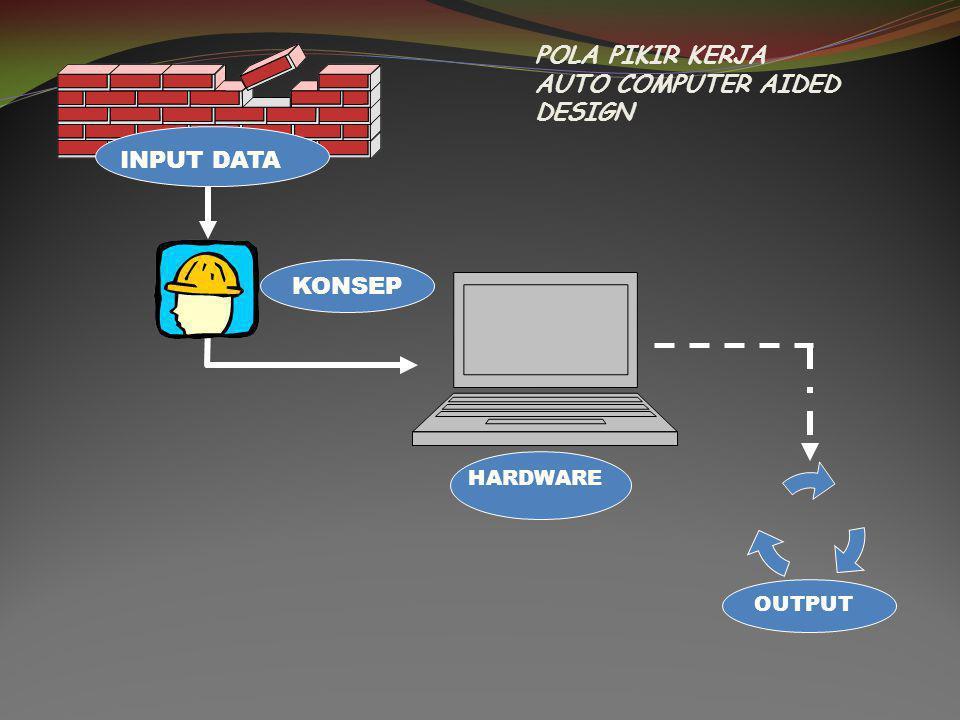 Automatic Computer Aided Design  pengenalan sistem penggambaran Auto CAD