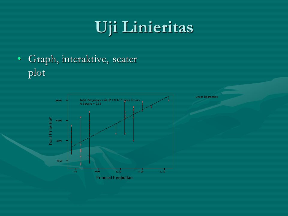 Uji Linieritas •Graph, interaktive, scater plot