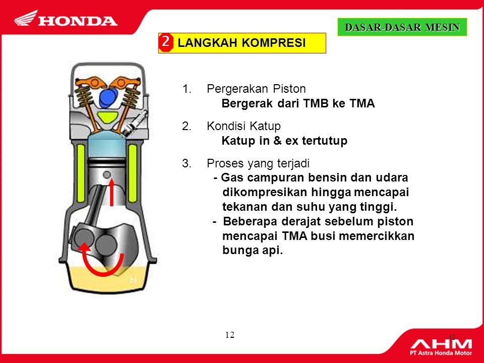 11 1.Pergerakan Piston Bergerak dari TMA ke TMB 2.Kondisi Katup Katup in terbuka & Katup ex tertutup 3.Proses yang terjadi Kevakuman dalam ruang silinder mengakibatkan udara mengalir ke dalam silinder dan bercampur bensin dari karburator.